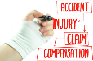 Personal Injury Lawyers - Naperville, IL